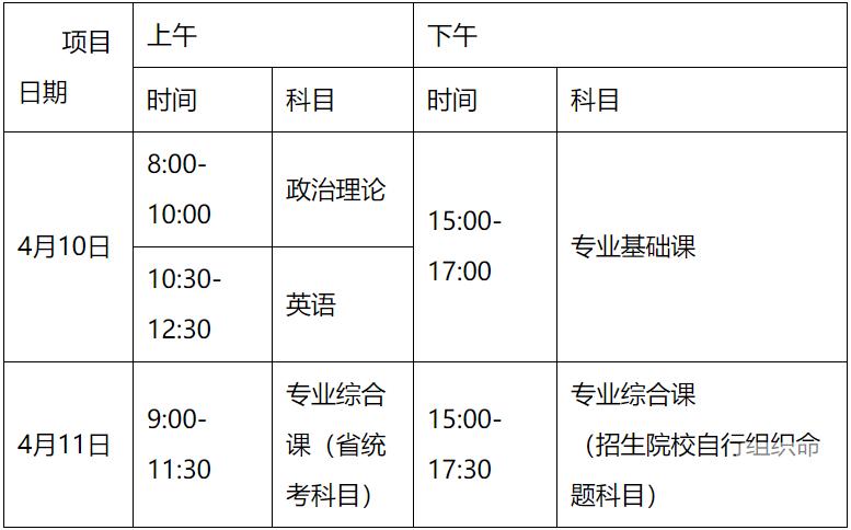 广东全日制专升本考试时间和考场安排